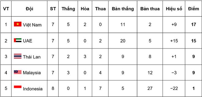 HLV Marwijk sợ học trò chủ quan, mất tập trung khi tái đấu tuyển Việt Nam ảnh 2