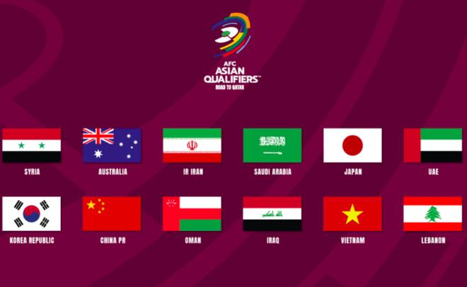 Việt Nam và những đội mạnh nhất châu Á ở vòng loại thứ ba World Cup 2022 ảnh 1