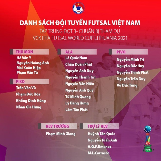 Tuyển Việt Nam du đấu Tây Ban Nha, mục tiêu vào vòng 1/8 World Cup futsal ảnh 2
