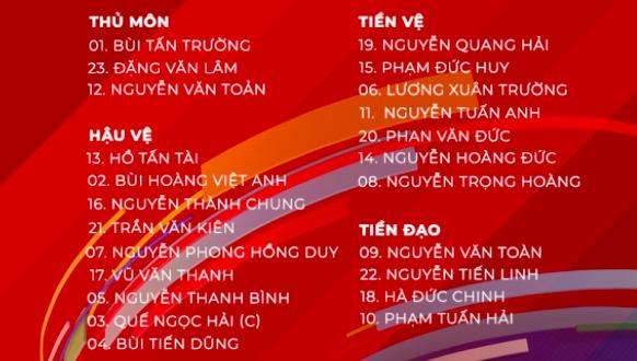 HLV Park đăng ký ba hậu vệ U23 cho trận gặp Australia ảnh 2