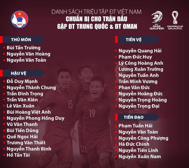 Thầy Park gọi 32 cầu thủ cho trận đấu Trung Quốc và Oman ảnh 2