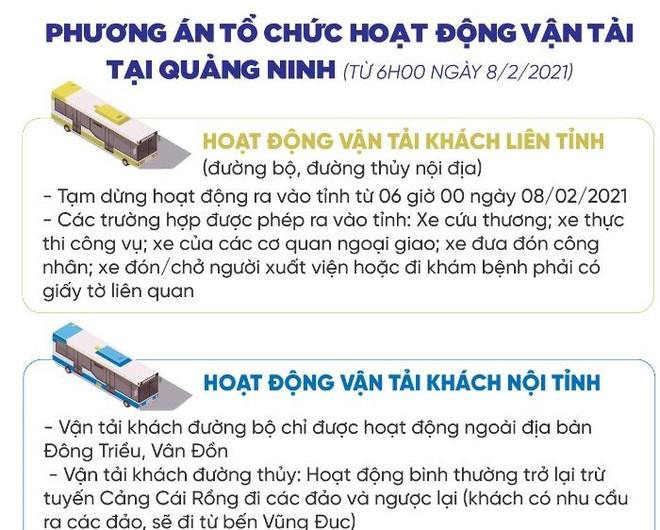Từ sáng nay, 8-2: Quảng Ninh cấm toàn bộ hoạt động vận tải hành khách ra vào tỉnh ảnh 1