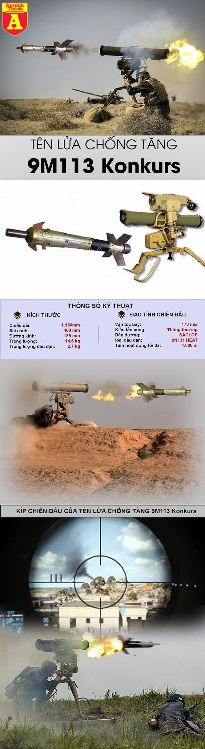 [Info] Loại tên lửa Liên Xô vừa khiến xe tăng T-90 Nga cháy đen ảnh 3