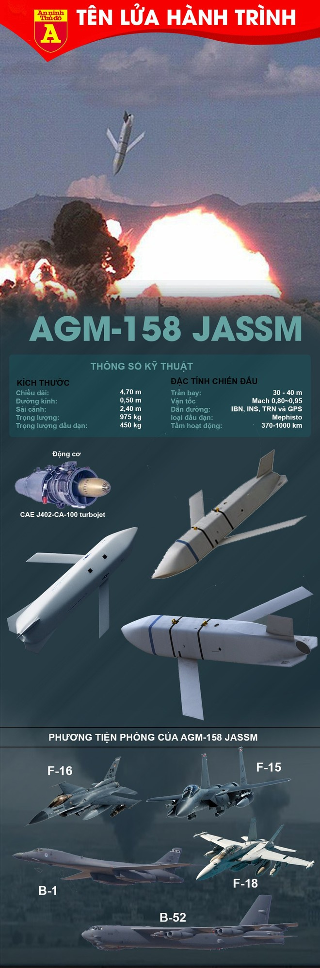[Info] Loại tên lửa cực mạnh được Mỹ tích hợp để thả từ vận tải cơ C-17 ảnh 2