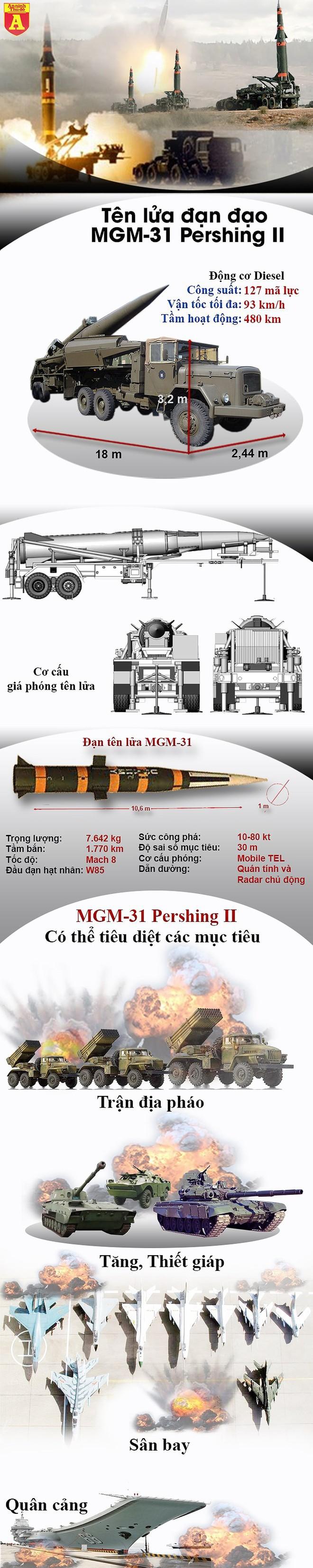 """[Info] Mỹ bất ngờ nâng cấp """"quỷ thần"""" MGM-31 Pershing II từng khiến Liên Xô thất kinh ảnh 4"""