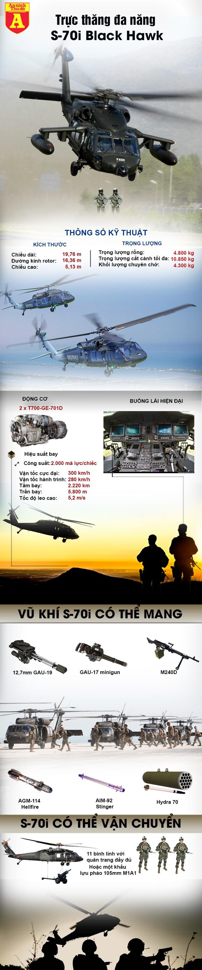 [Info] Philippines bất ngờ nhận loạt trực thăng 'diều hâu đen' từ Mỹ ảnh 2