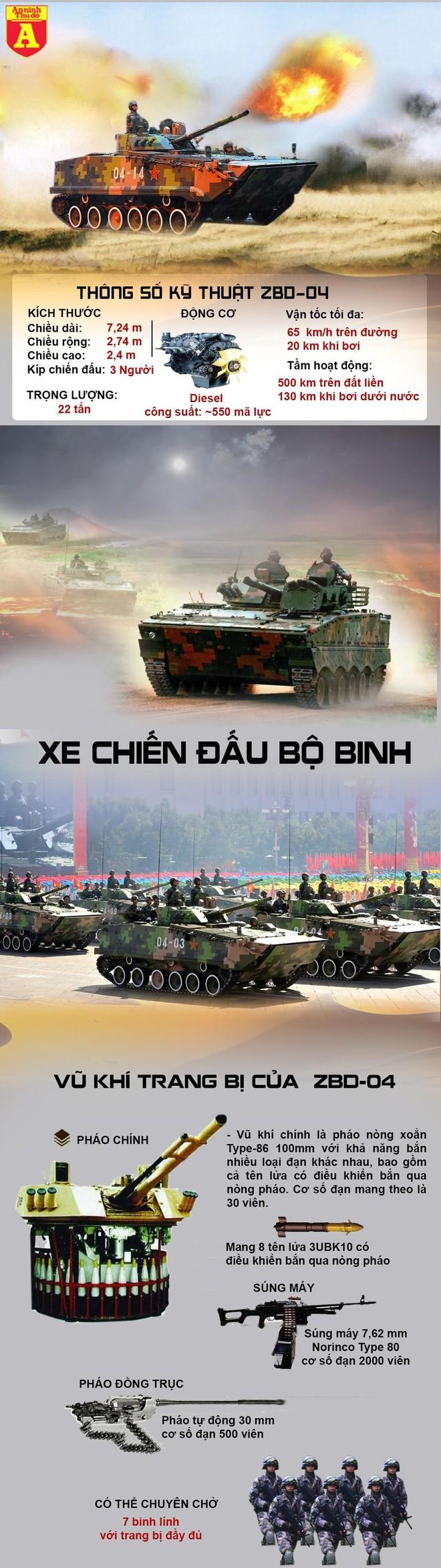 [Info] Xe bọc thép hạng nhẹ Trung Quốc: Hoả lực tốt nhưng vẫn dễ bị tổn thương ảnh 2