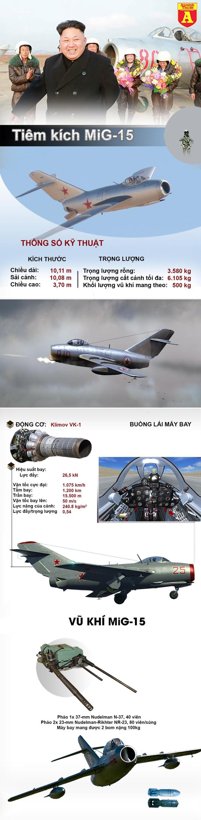 [Info] Bất ngờ phi đội 34 chiếc MiG-15 của Triều Tiên vẫn đang hoạt động sau 70 năm ra đời ảnh 2