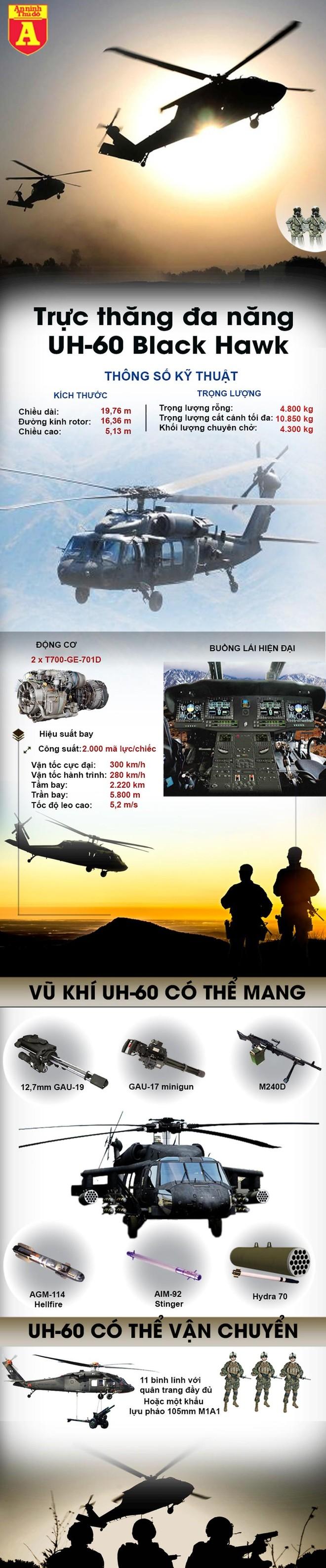 [Info] 'Diều hâu đen' UH-60 của Vệ binh Quốc gia Mỹ lao xuống đất bốc cháy ảnh 2