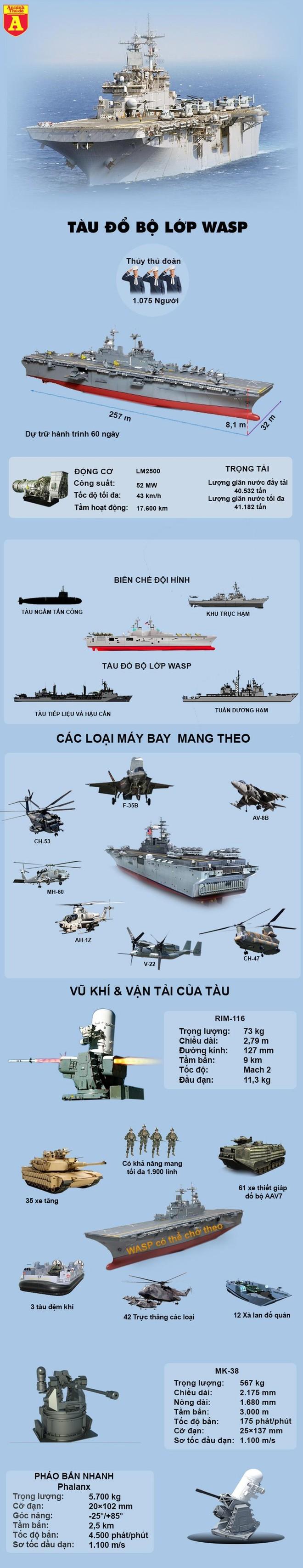 [Info] Tàu sân bay Mỹ kiềm chế Trung Quốc tại Biển Đông có nguy cơ phải quay về cảng gấp ảnh 3