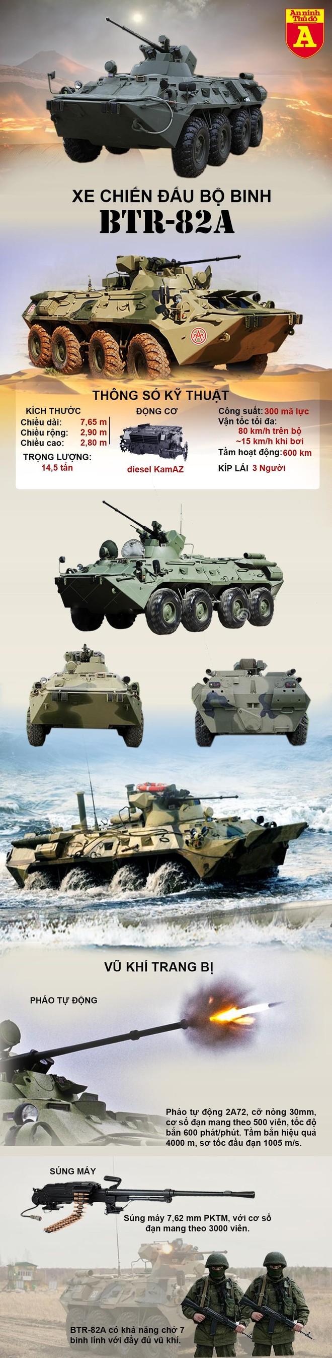 [Info] 'Báo thép' BTR-82A Nga rầm rập tiến về bán đảo Crimea ảnh 2