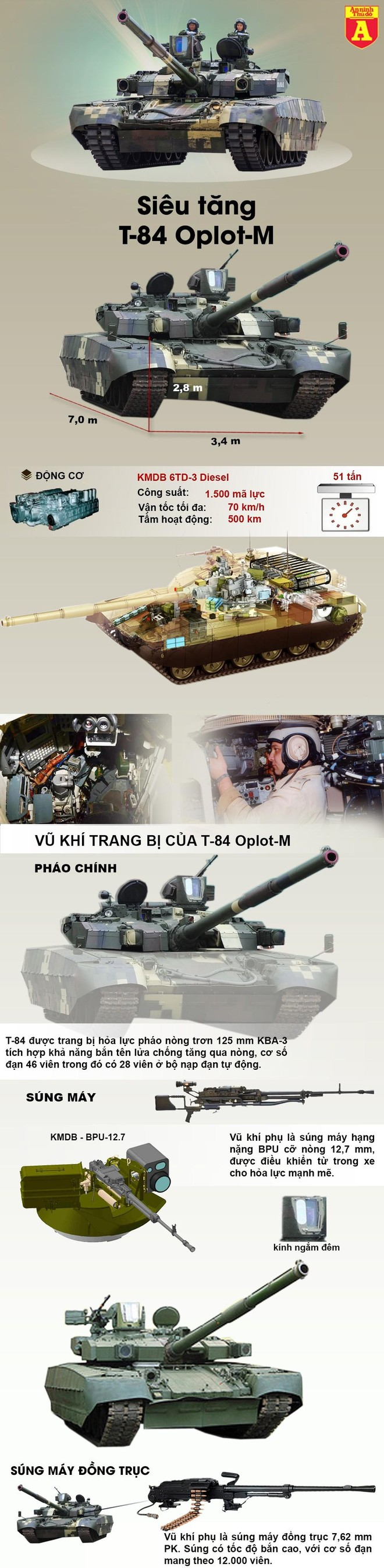 [Info] T-84 Oplot-M, xe tăng quốc bảo hàng đầu Châu Âu ảnh 2