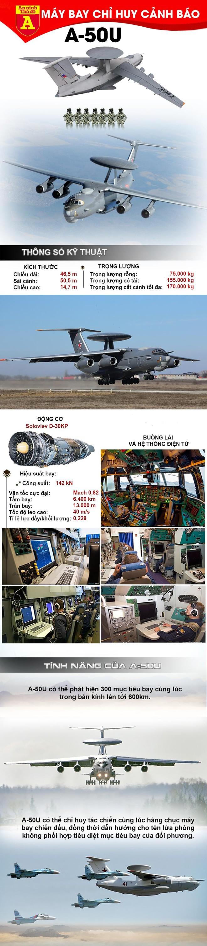 """[Info] Nga điều hai """"mắt thần"""" A-50U tới sát biên giới ảnh 2"""