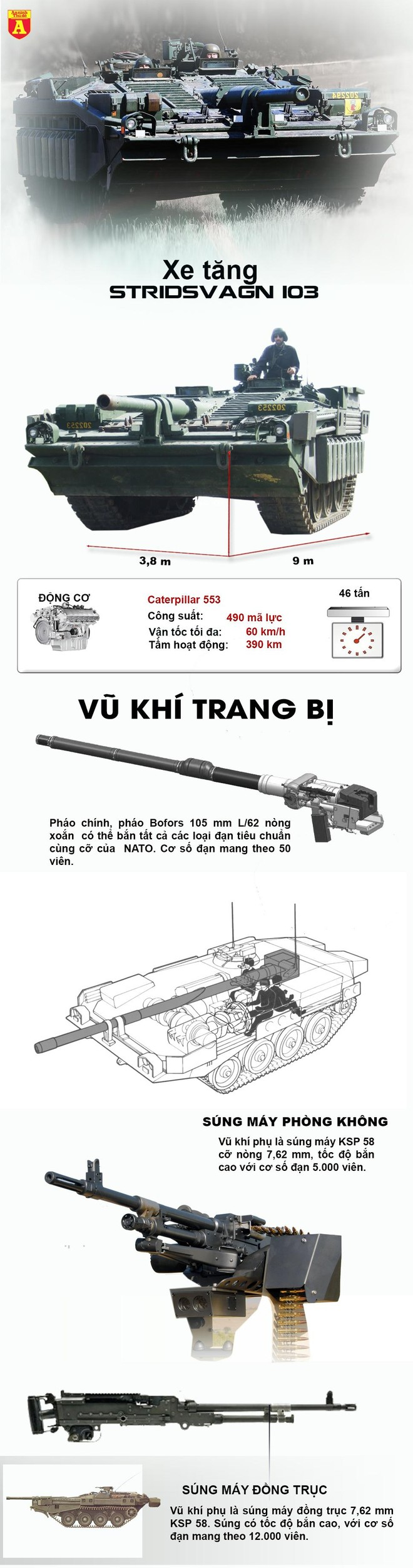 [Info] Xe tăng siêu dị có thể 'nhún nhảy' khi bắn từng làm Liên Xô lo lắng ảnh 3