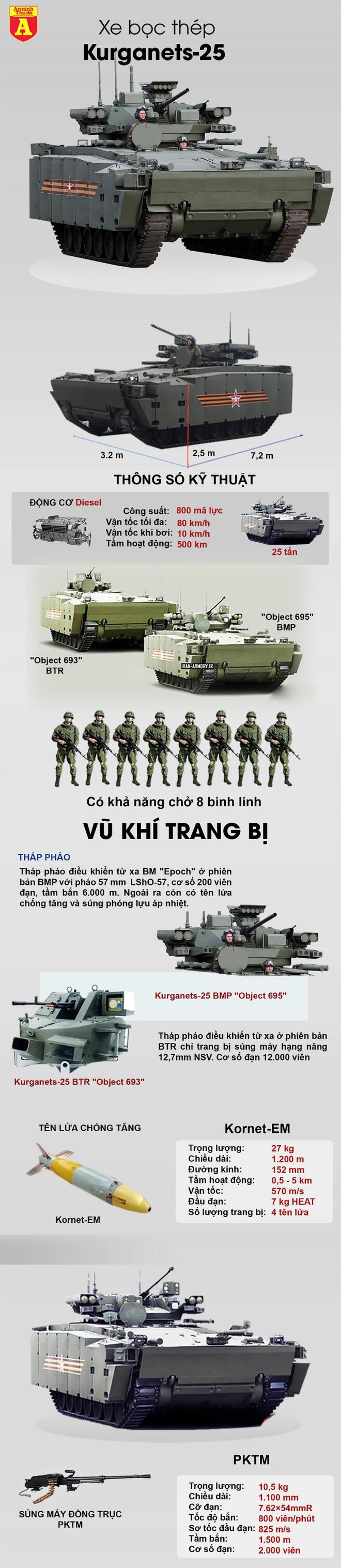 [Info] Xe chiến đấu bộ binh cực mạnh của Nga xuất hiện trong duyệt binh ảnh 3
