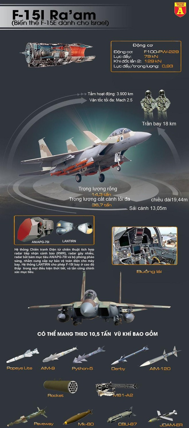 [Info] Chiến đấu cơ hạng nặng Israel gắn đầy bom nhằm thẳng dải Gaza xuất kích ảnh 4