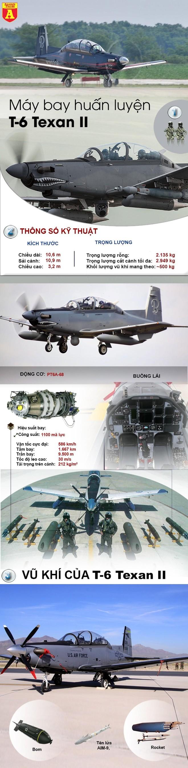 [Info] T-6 Texan II, dòng huấn luyện cơ đắt hàng của Mỹ ảnh 6