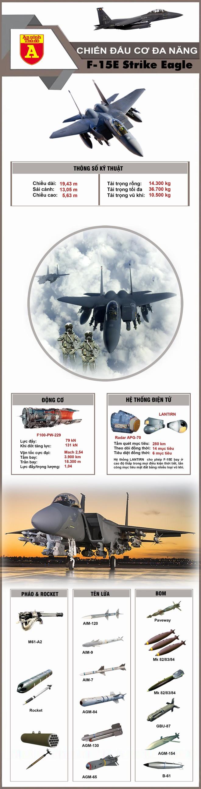 [Info] F-15E Mỹ dù bị lỗi động cơ vẫn làm nhiệm vụ trên không suốt 2 tiếng ảnh 2