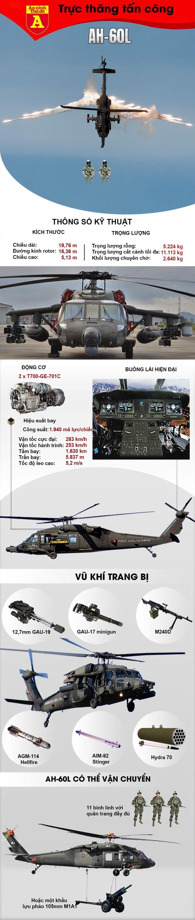 """[Info] AH-60L Mỹ, đối thủ xứng tầm của Mi-8AMTSh """"Kẻ hủy diệt"""" Nga ảnh 2"""