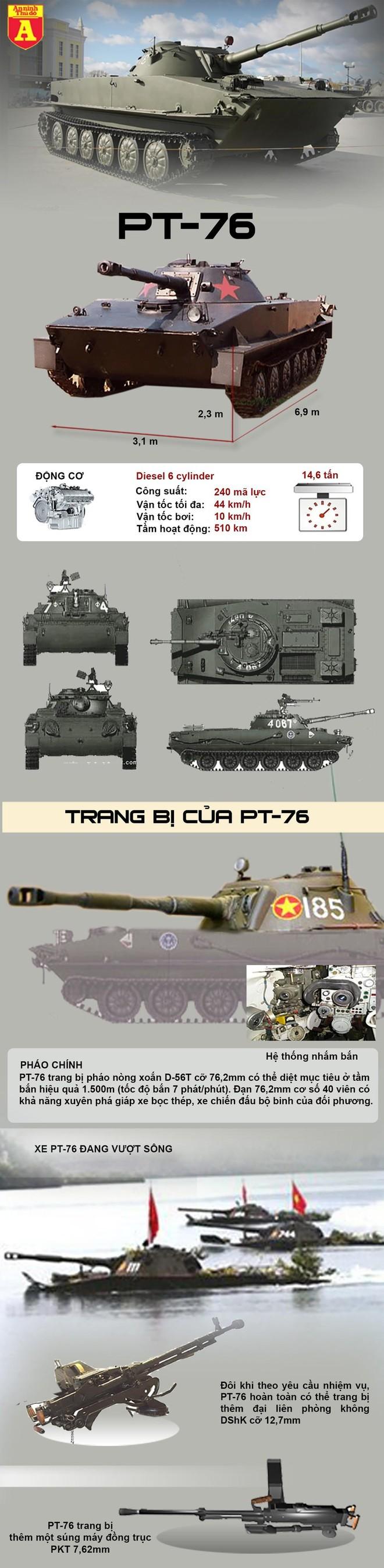 [Info] Việt Nam tự nâng cấp xe tăng lội nước PT-76 ảnh 3