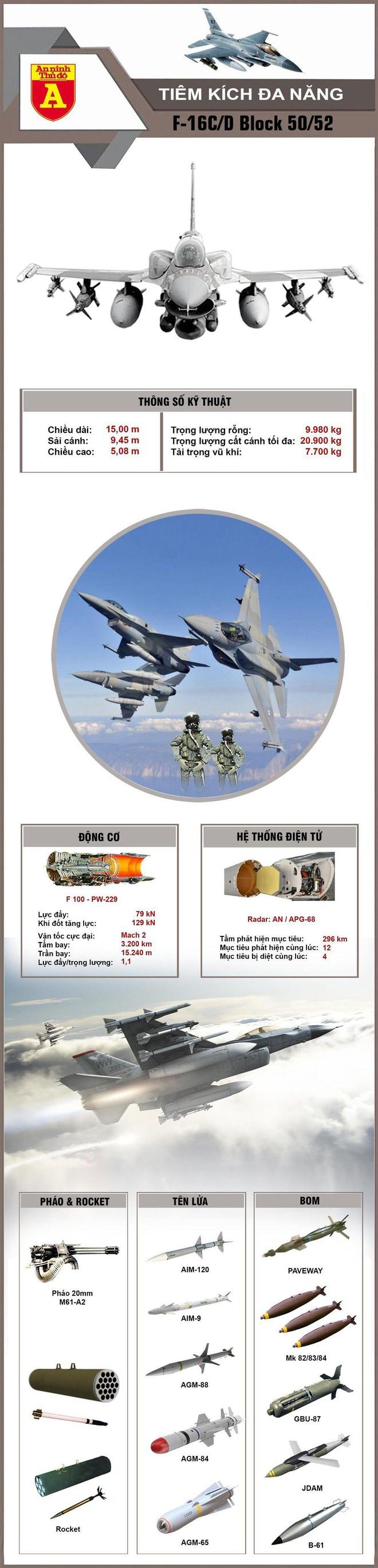 [Info] Mỹ lệnh cho F-16 đâm vào máy bay khủng bố trong sự kiện 11/09 ảnh 3