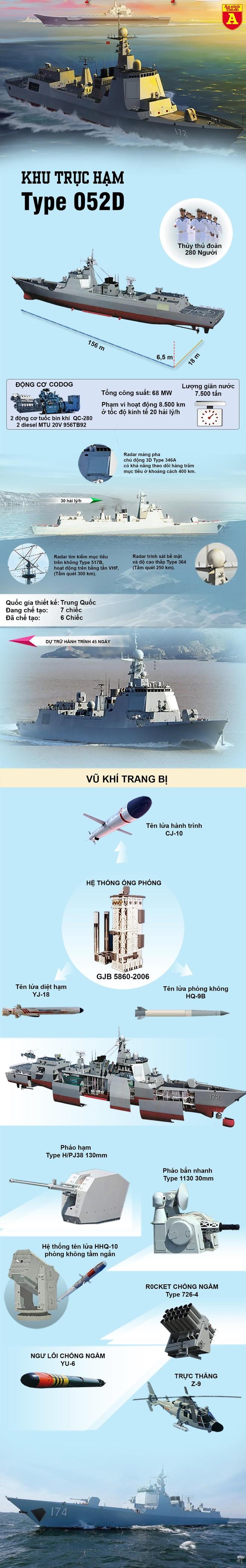 [Info] Chiến hạm mạnh nhất Trung Quốc đi vào vùng đặc quyền kinh tế Mỹ ngoài khơi Alaska ảnh 2