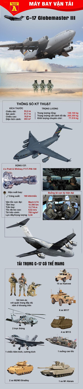 [Info] Mãn nhãn với màn bay xuyên cao ốc của vận tải cơ khổng lồ C-17 Australia ảnh 2