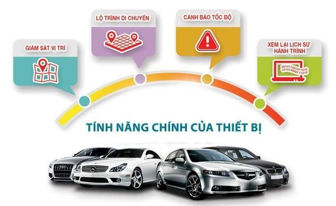 Dinhvixeoto.vn - Địa chỉ chuyên cung cấp thiết bị định vị tại Việt Nam ảnh 3