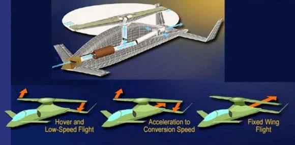 Mỹ phát triển máy bay VTOL siêu tốc mới ảnh 1