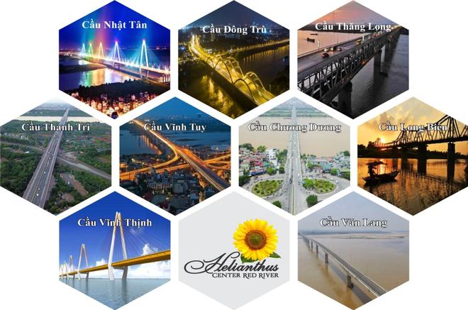 Helianthus Center Red River: Khơi nguồn tiềm năng bất động sản năm 2021 phía Đông Bắc Thủ đô Hà Nội ảnh 2