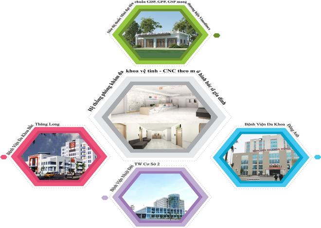 Helianthus Center Red River: Khơi nguồn tiềm năng bất động sản năm 2021 phía Đông Bắc Thủ đô Hà Nội ảnh 4