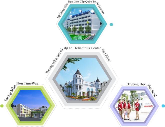 Helianthus Center Red River: Khơi nguồn tiềm năng bất động sản năm 2021 phía Đông Bắc Thủ đô Hà Nội ảnh 6