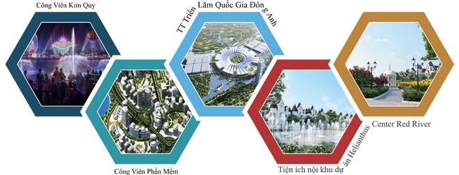 Helianthus Center Red River: Khơi nguồn tiềm năng bất động sản năm 2021 phía Đông Bắc Thủ đô Hà Nội ảnh 7