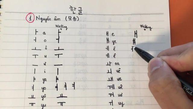 Học sinh từ lớp 3 đến lớp 12 sẽ học thêm tiếng Hàn, tiếng Đức? ảnh 1