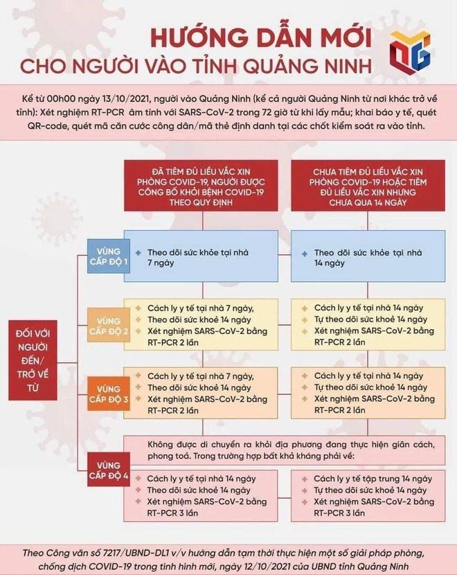 Luật sư nói gì về Công văn 7217 của Quảng Ninh về phòng chống dịch? ảnh 1