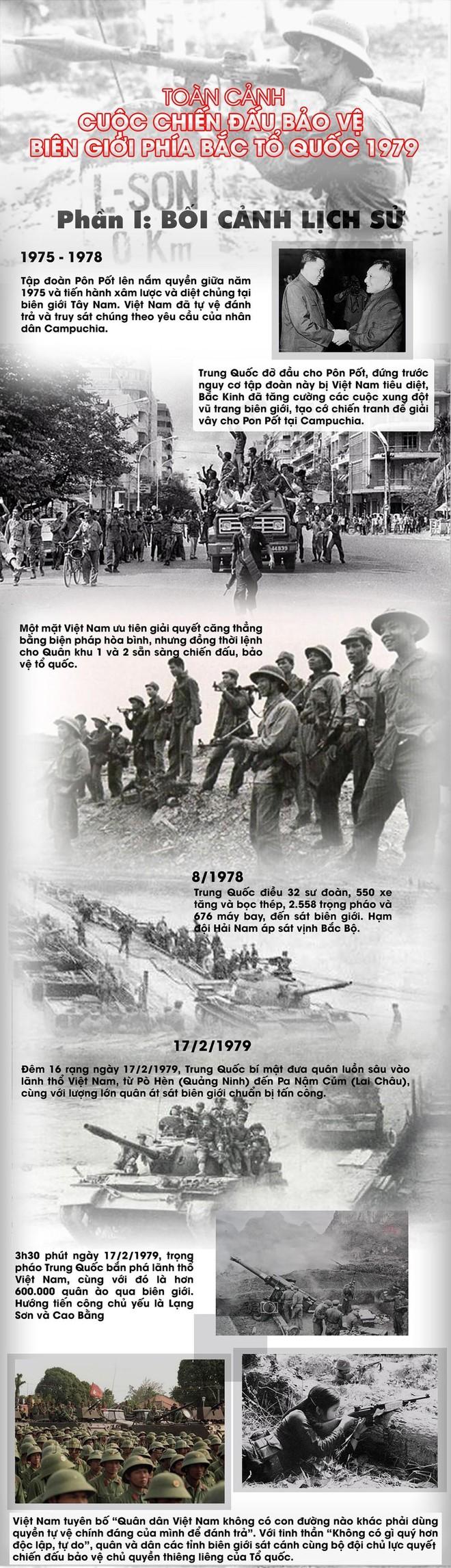 42 năm cuộc chiến đấu bảo vệ biên giới phía Bắc Tổ quốc: Dấu mốc hào hùng mãi khắc ghi ảnh 1