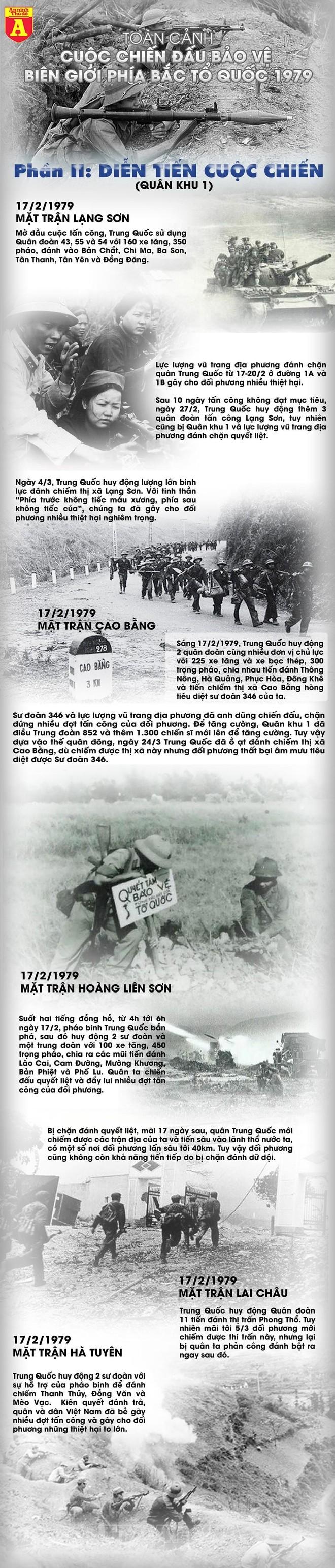42 năm cuộc chiến đấu bảo vệ biên giới phía Bắc Tổ quốc: Dấu mốc hào hùng mãi khắc ghi ảnh 2