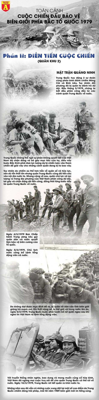 42 năm cuộc chiến đấu bảo vệ biên giới phía Bắc Tổ quốc: Dấu mốc hào hùng mãi khắc ghi ảnh 3
