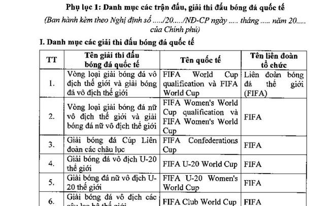 Người Việt có thể tham gia cá cược tại giải bóng đá có đội tuyển Việt Nam tham dự? ảnh 1