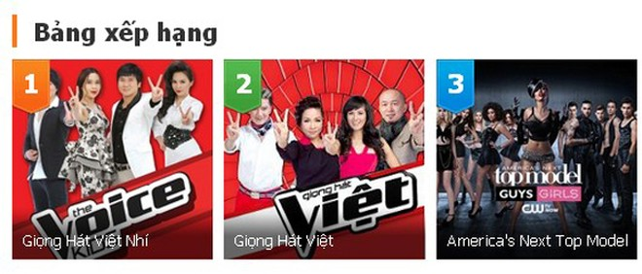 Giọng hát Việt nhí tạo sức hút... khó cưỡng ảnh 1