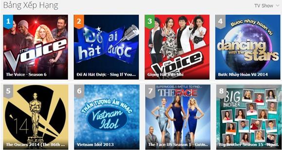Kịch tính tung hứng đưa The Voice US dẫn đầu TV Show ảnh 1