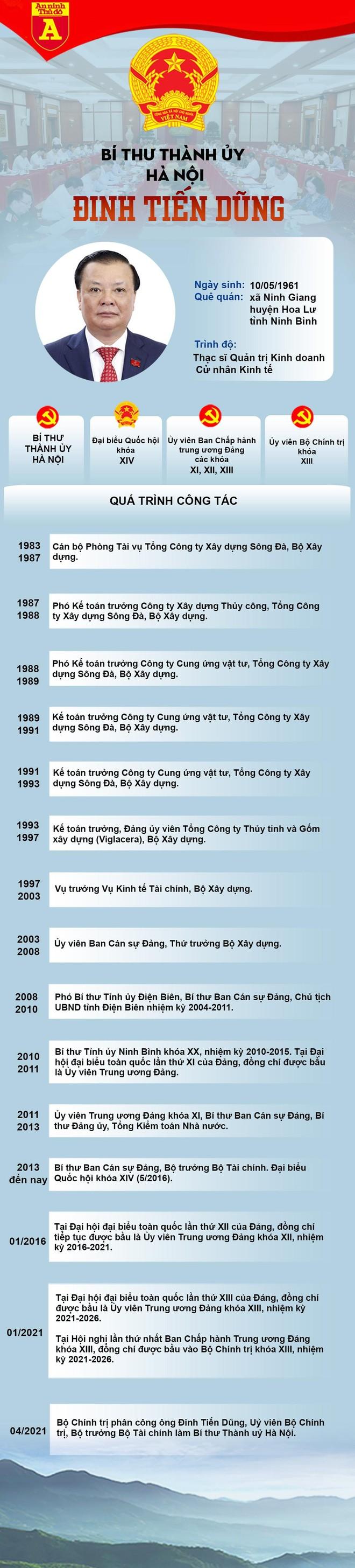 [Info] Tân Bí thư Thành ủy Hà Nội Đinh Tiến Dũng ảnh 1
