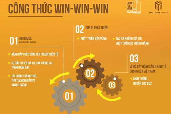 Công bố giải pháp nhà ở Home for Home - Nhà đổi nhà đầu tiên tại Việt Nam ảnh 2