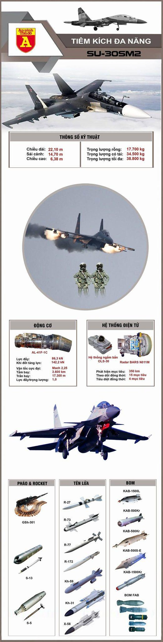 [Info] Su-30SM2 Super Sukhoi, đối thủ của F-15EX Mỹ ảnh 2