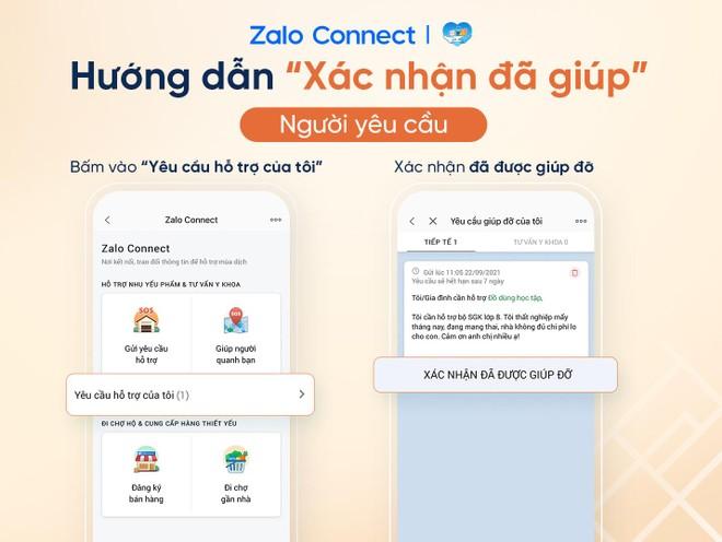 Hỗ trợ đồ dùng học tập cho học sinh qua Zalo Connect ảnh 4