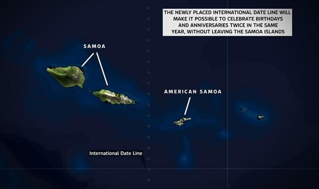 Quốc đảo không có thứ Sáu ảnh 1
