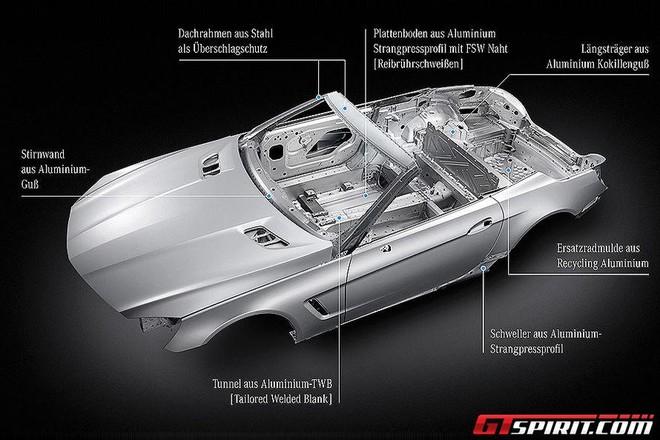 Mổ xẻ Mercedes-Benz SL-Class 2013 ảnh 2