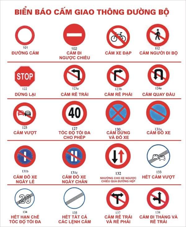Những lưu ý về biển báo đường bộ không thể bỏ qua ảnh 1