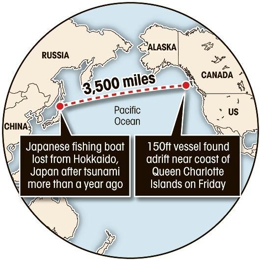 Tìm thấy tàu cá bị mất tích trong vụ sóng thần ở Nhật Bản tại... Canada ảnh 2