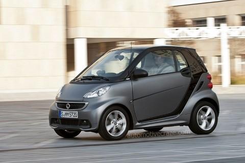 Smart ForTwo 2013 đã có giá bán chính thức ảnh 2